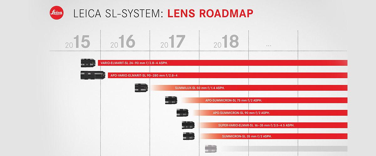 sl-lens-product-roadmap-rdf