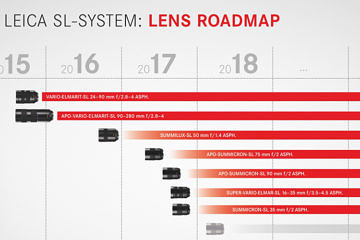 sl-lens-product-roadmap-rdf