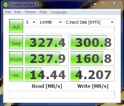 HD benchmark on my laptop using 2x SSDs in RAID 0 - Yes, that's over 300MB/sec