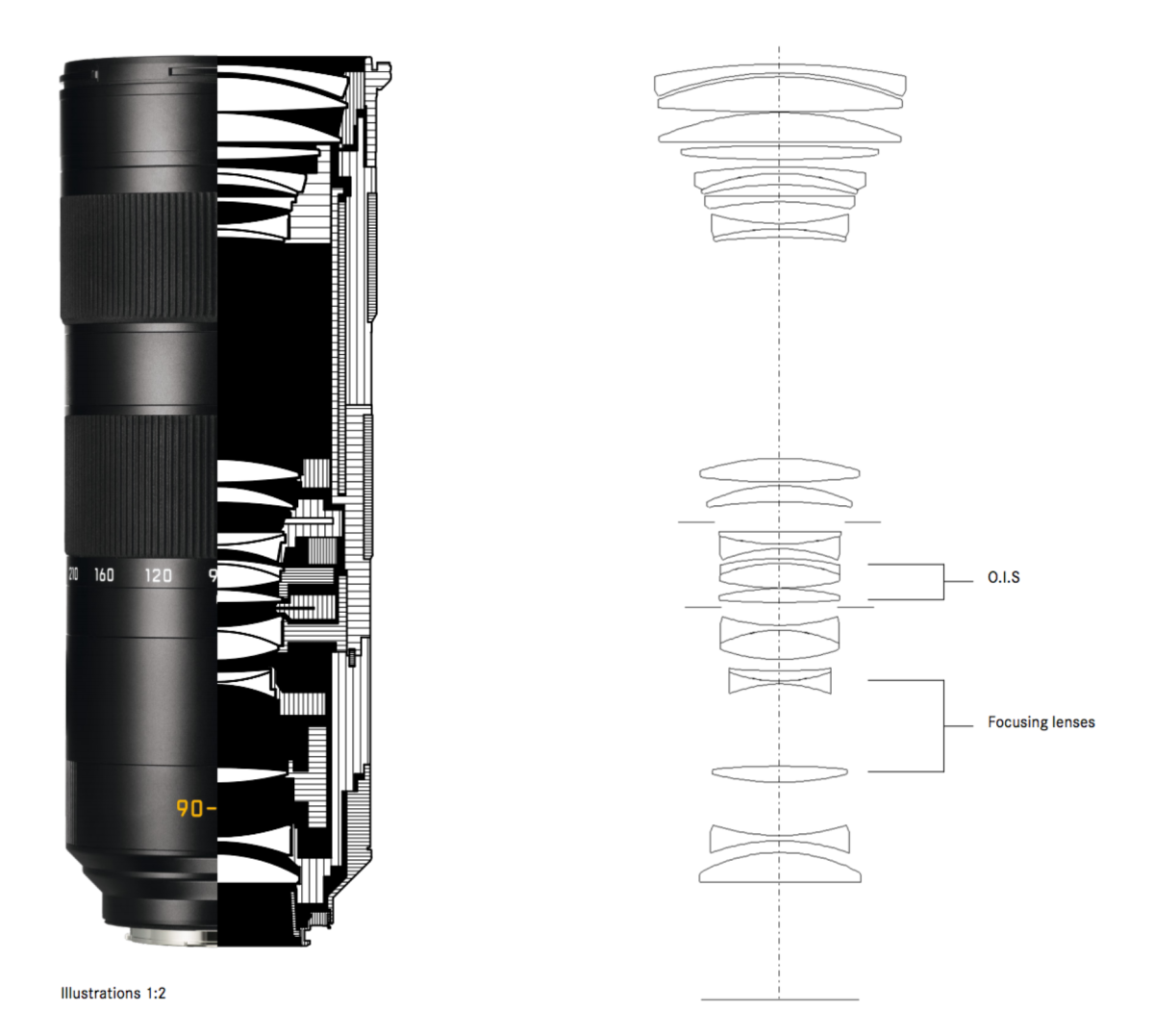 Leica Apo Vario Elmarit Sl 90 280mm F 28 4 Lens Review Telephoto Schematics And Sketches Intelligent Fencing Systems Screen Shot 2016 04 05 At 12047 Pm