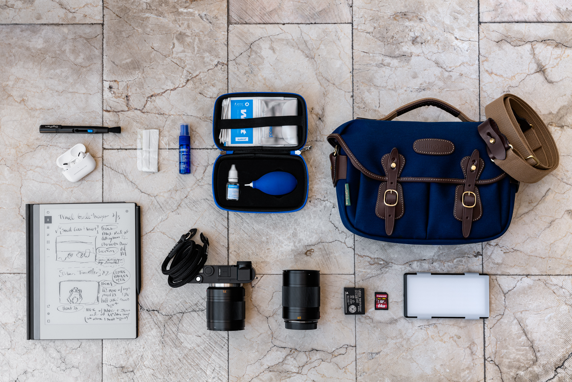 What's in Our Camera Bags – 2021 Edition